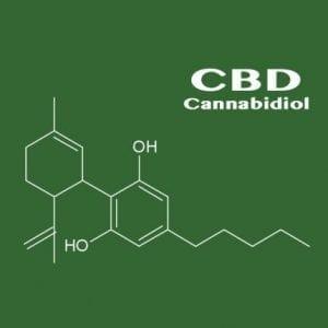 CBD Condition Benefits